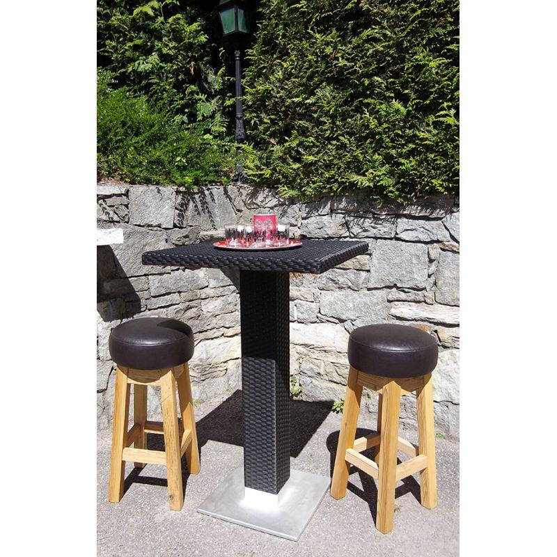 table haute de bar. Black Bedroom Furniture Sets. Home Design Ideas